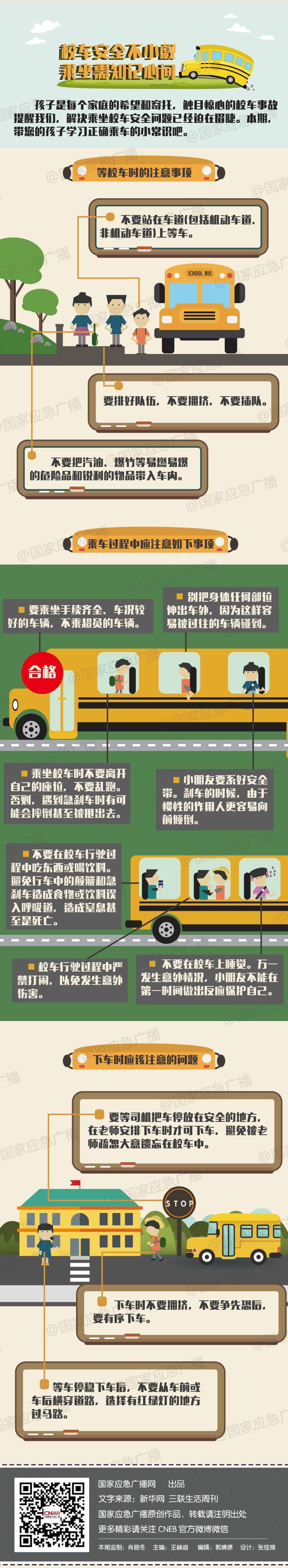 校车安全不小觑 乘坐须知记心间